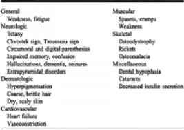 Hypocalcemia Causes