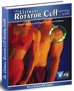 Exercises Rotator Cuff Injury