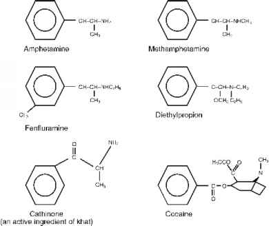 Psychotropics Chemical Diagram